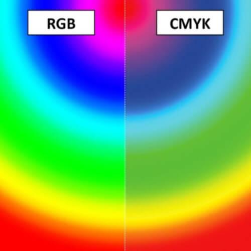 RGB e CMYK