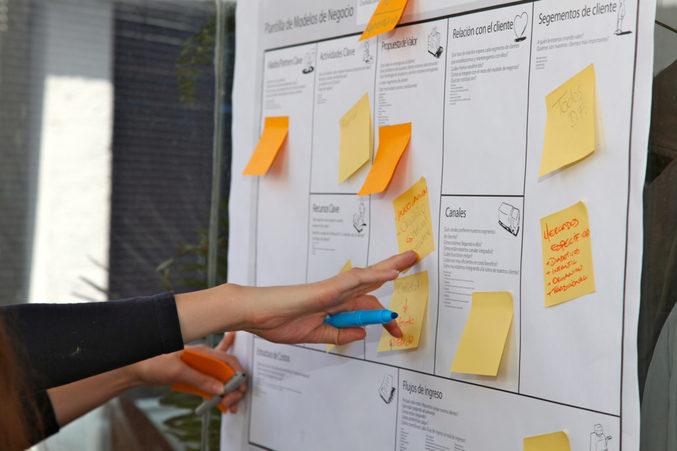 Modelo Canvas, ferramenta para estruturar negócios