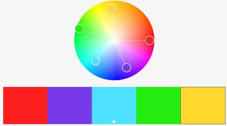 Grupos de harmonia das cores